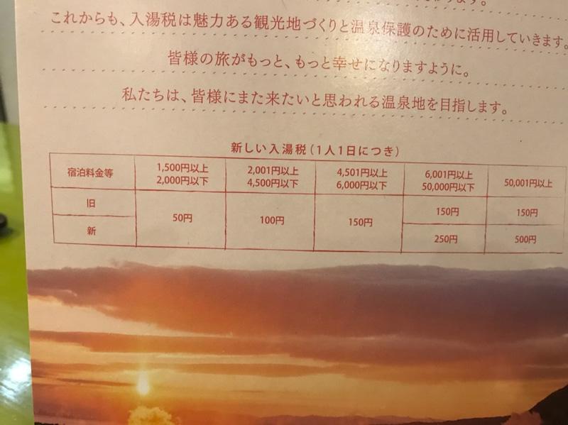 4月1日より別府市の入湯税が価格改定となります
